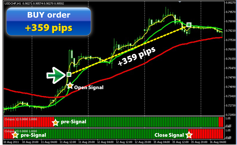 Forex Diamond Secrete - Amazing Forex System Selling Like Cy!width=